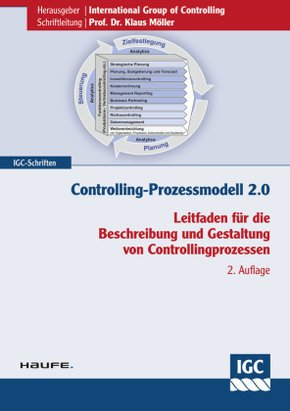 Controlling-Prozessmodell 2.0
